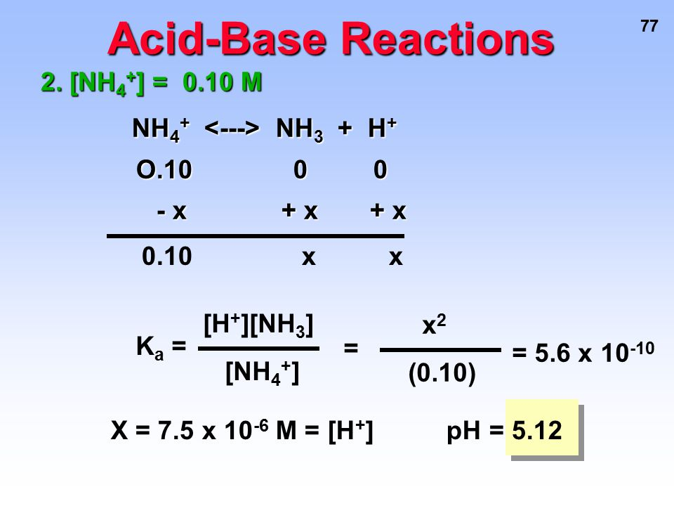 Acid-Base Reactions NH4+ <---> NH3 + H+ 2. [NH4+] = 0.10 M
